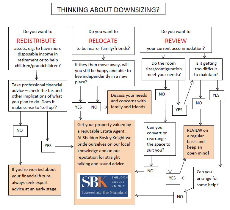 Downsizing graphic